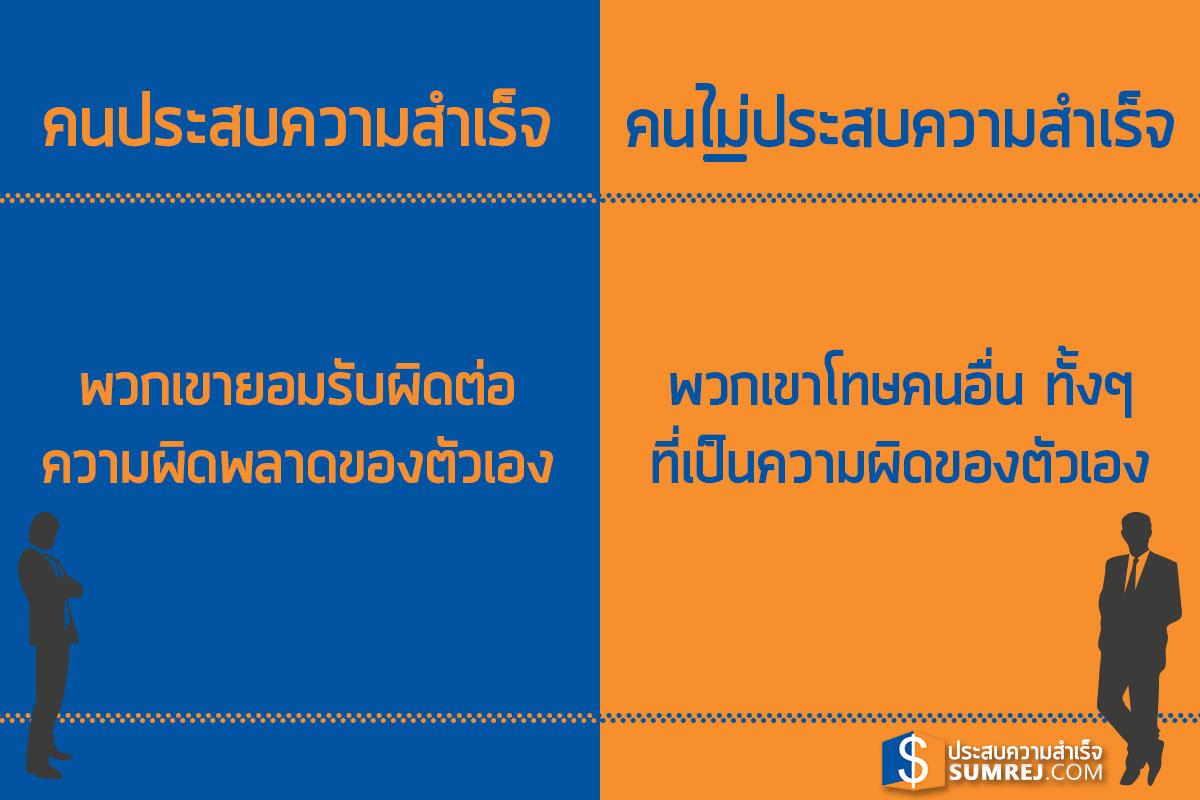 success-compare-7